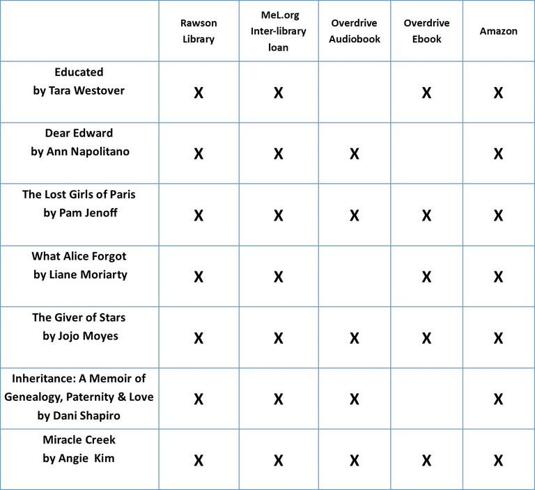 where to fins Book Club Books Chart.jpg